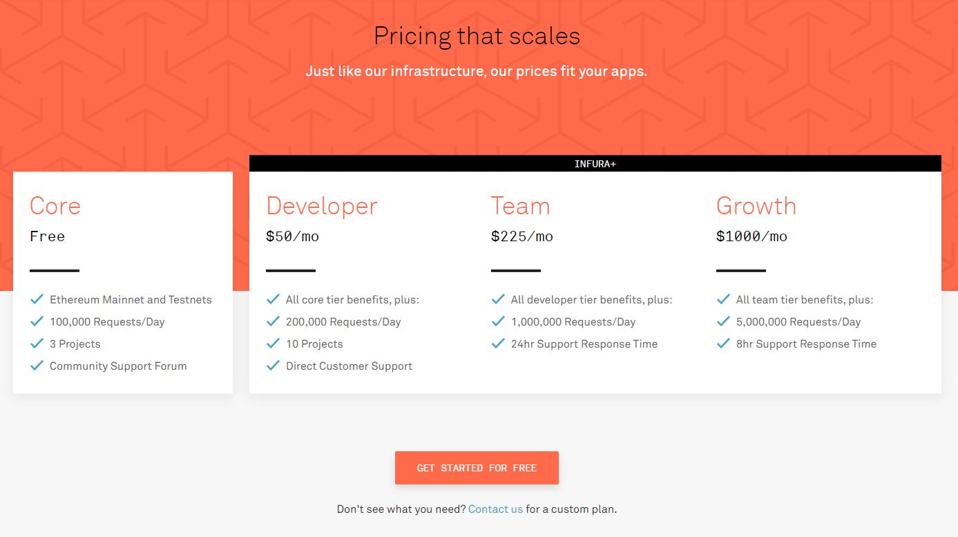 Pricing_Infura