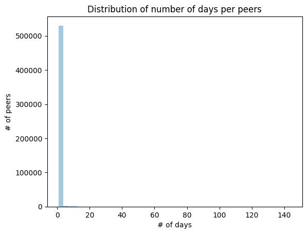 all_peers