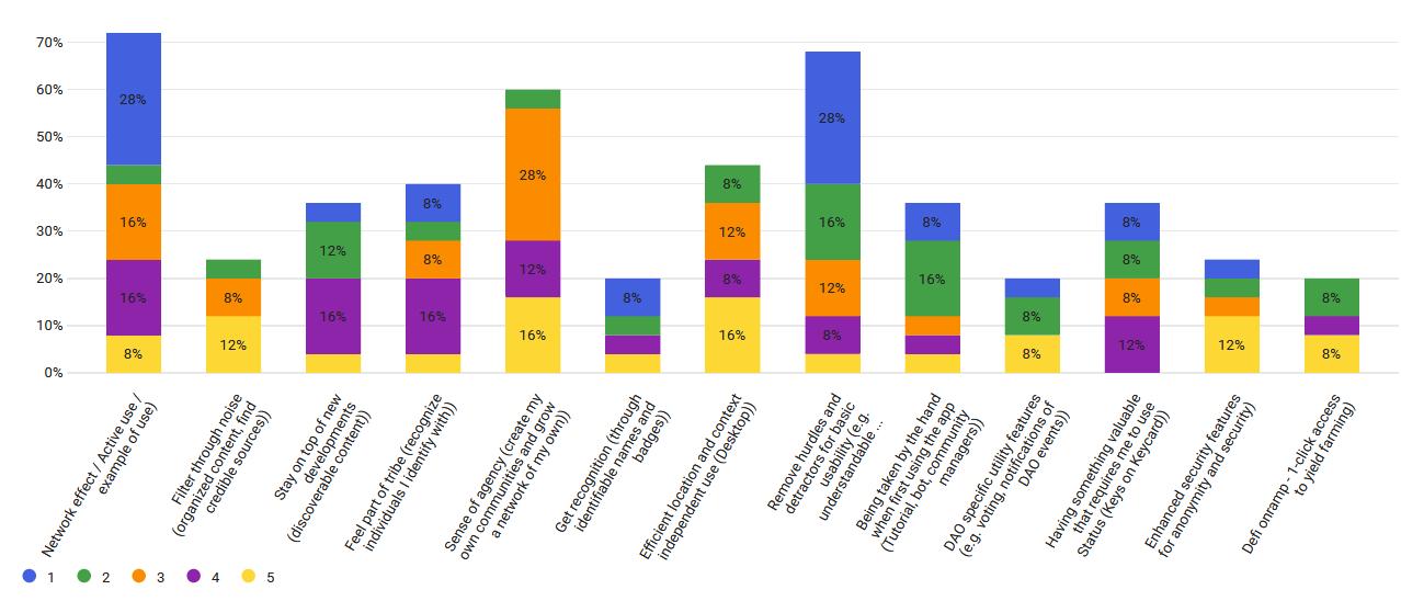Screenshot_2020-07-28 Results Roadmap planning H22020 - ranking drivers Reports